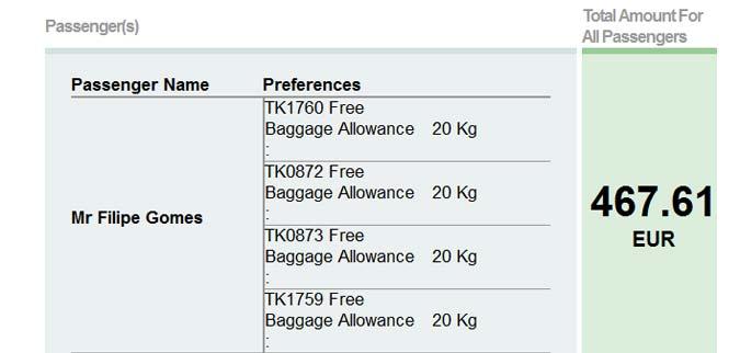 Confirmação da reserva de voos