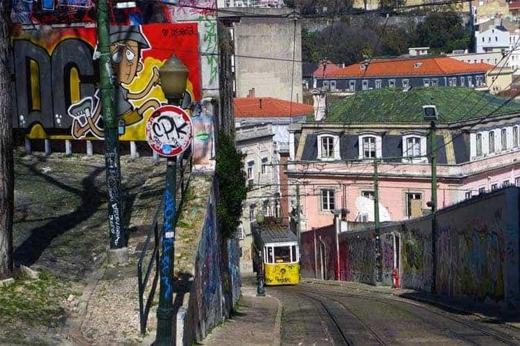 Visitar Lisboa: Calçada da Glória