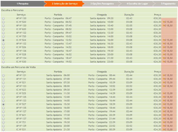 Koupit vstupenky Alfa a Intercidades mezi Porto - Lisboa
