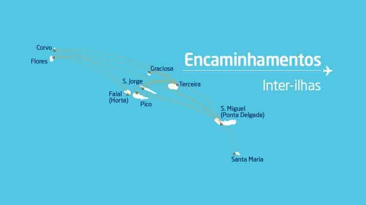 Encaminhamentos inter-ilhas SATA